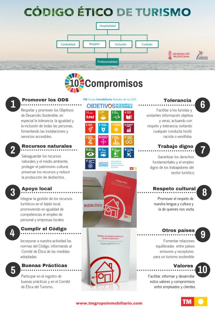 10 compromisos del código ético de turismo
